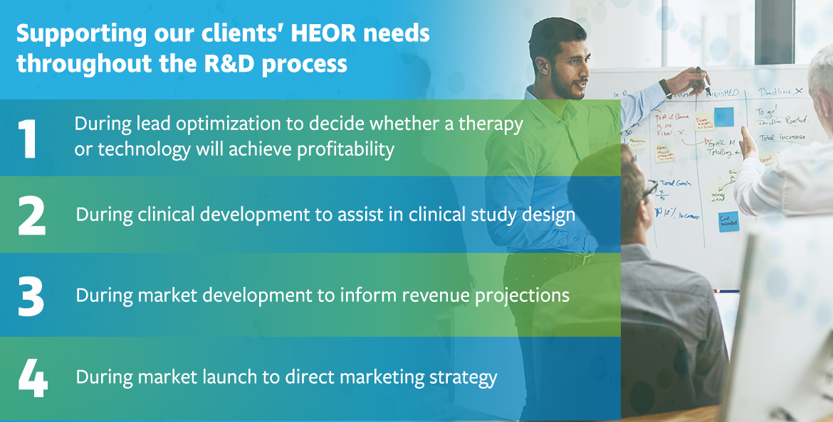 Supporting our clients' HEOR needs throughout the R&D process