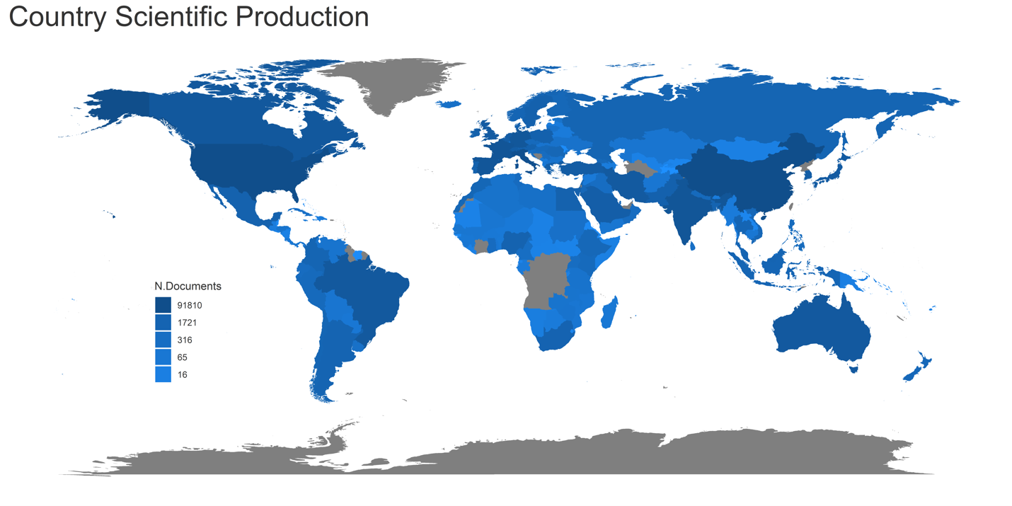 Map of world's scientific production, heat map by country