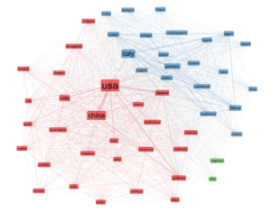 Web visual mapping international collaborations for COVID studies